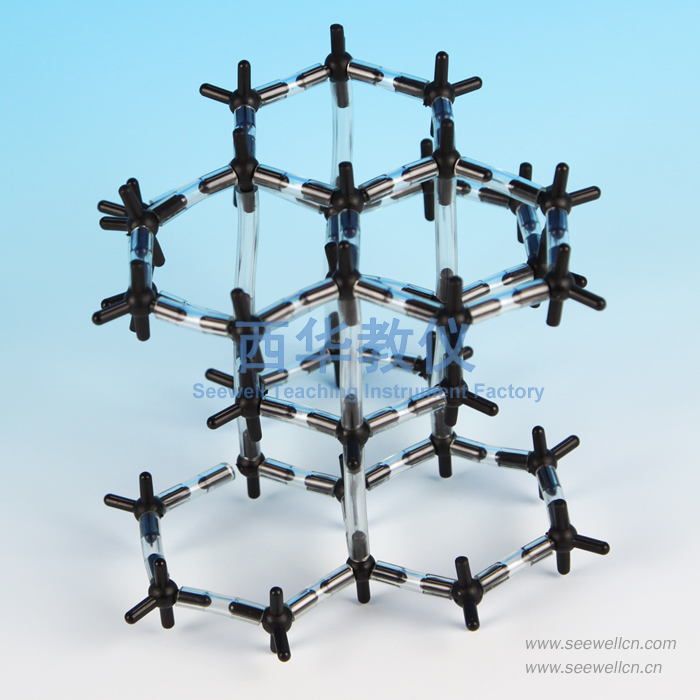 XCM-004-S:The crystal structure model of Graphite